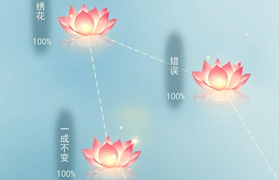 江湖悠悠忆梦进度100%达成方法分享